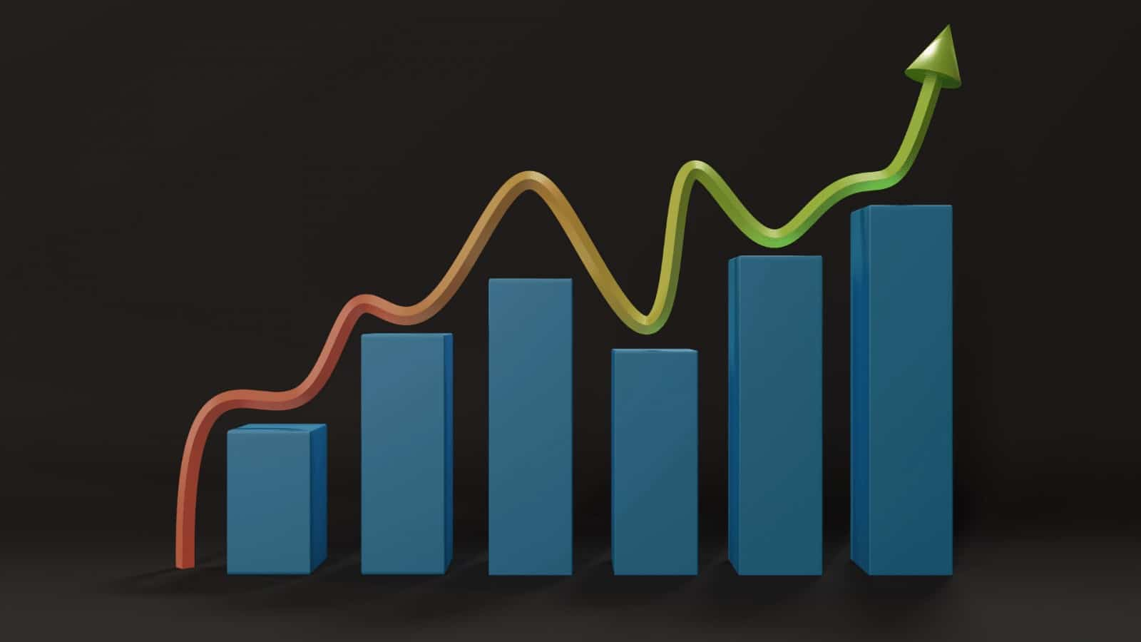 Wykres przedstawiający możliwości uniknąć upadłości
